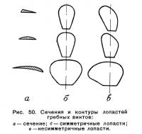 Рис. 50. Сечения и контуры лопастей гребных винтов