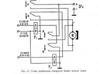 Рис. 51. Схема управления поворотом башни модели танка