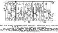 Рис 5.11. Схема супергетеродинного приемника