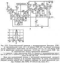Рис. 5.15. Супергетеродинный приемник с пьезокерамическим фильтром