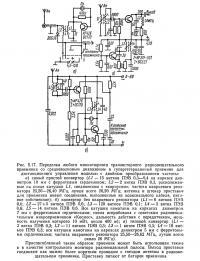 Рис. 5.17. Переделка любого транзисторного радиовещательного приемника