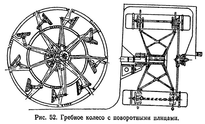 Рис. 52. Гребное колесо с поворотными плицами