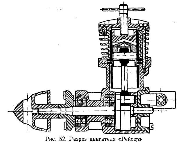 Рис. 52. Разрез двигателя «Рейсер»
