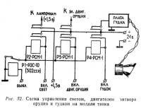 Рис. 52. Схема управления светом, двигателем затвора орудия и гудком