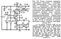 Рис. 5.3. Схема типового сверхрегенеративного детектора