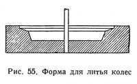 Рис. 55. Форма для литья колес