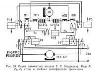 Рис. 55. Схема автоматики модели Е. Е. Медведева
