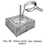 Рис. 56. Литье колес при помощи ложки