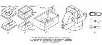 Рис. 57. Изготовление гребного винта из пластмассы