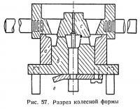 Рис. 57. Разрез колесной формы