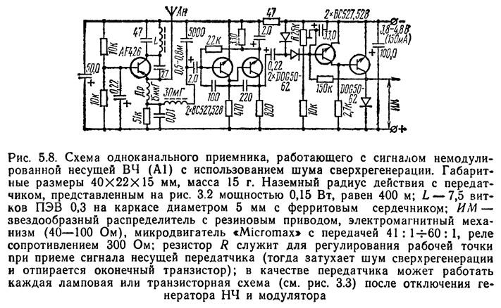 Рис. 5.8. Схема одноканального приемника
