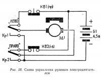 Рис. 58. Схема управления рулевым электродвигателем