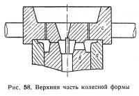 Рис. 58. Верхняя часть колесной формы