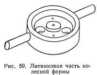 Рис. 59. Литниковая часть колесной формы