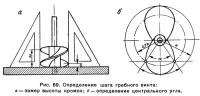 Рис. 59. Определение шага гребного винта