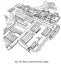 Рис. 59. План судостроительной верфи