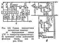 Рис. 5.9. Схема передатчика дискретных команд