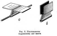 Рис. 6. Изготовление подшипника оси винта