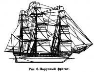 Рис. 6. Парусный фрегат