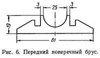 Рис. 6. Передний поперечный брус