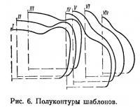 Рис. 6. Полуконтуры шаблонов