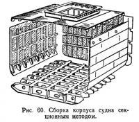 Рис. 60. Сборка корпуса судна секционным методом