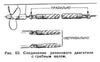 Рис. 62. Соединение резинового двигателя с гребным валом