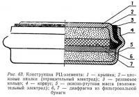 Рис. 63. Конструкция РЦ-элемента