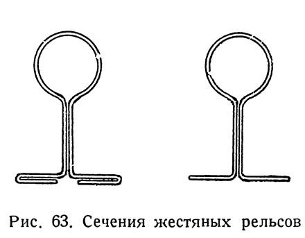 Рис. 63. Сечения жестяных рельсов