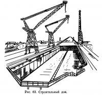 Рис. 63. Строительный док