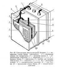 Рис. 65. Самодельная аккумуляторная батарея