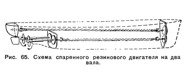 Рис. 65. Схема спаренного резинового двигателя на два вала
