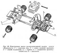 Рис. 66. Конструкция шасси радиоуправляемой модели класса «Формула-1»