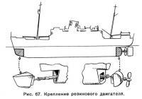 Рис. 67. Крепление резинового двигателя