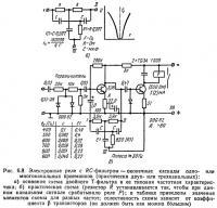 Рис. 6.8. Электронные реле с LC-фильтром
