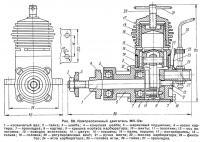 Рис. 69. Компрессионный двигатель МК-12в