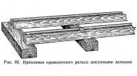 Рис. 69. Крепление проволочного рельса жестяными лапками
