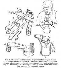 Рис. 7. Паяльные инструменты и приспособления для пайки