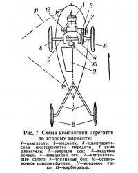 Рис. 7. Схема компановки агрегатов по второму варианту