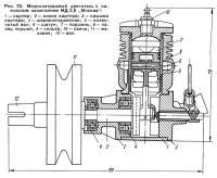 Рис. 70. Микролитражный двигатель с калильным зажиганием МД-2,5 Москва