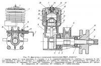 Рис. 71. Двигатель с калильным зажиганием МД-6 Комета