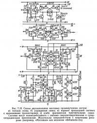 Рис. 7.10. Схемы двухканальных мостовых промежуточных систем