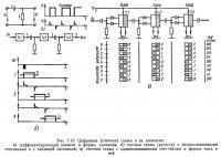 Рис. 7.15. Цифровые (счетные) схемы и их элементы