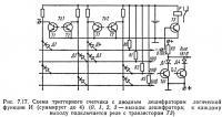 Рис. 7.17. Схема триггерного счетчика с диодным дешифратором логической функции И