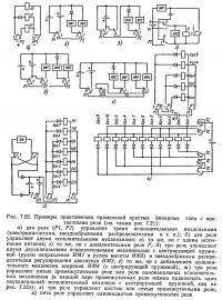 Рис. 7.22. Примеры практических применений простых бинарных схем