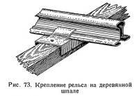 Рис. 73. Крепление рельса на деревянной шпале