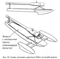 Рис. 73. Схема установки двигателя РАМ-1 на палубе модели