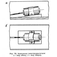 Рис. 75. Крепление электродвигателя