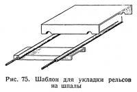 Рис. 75. Шаблон для укладки рельсов на шпалы