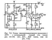 Рис. 7.6. Схема сверхрегенеративного приемника с УНЧ с интегральной схемой